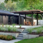 Legacy Homes Omaha for Contemporary Landscape with Backyard Patio