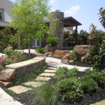 Lowes Bangor Maine for Mediterranean Landscape with Mediterranean