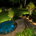Pyramid Builders for Mediterranean Landscape with Wood Chips