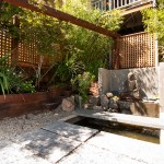 Urban Squared Realty for Asian Landscape with Lush